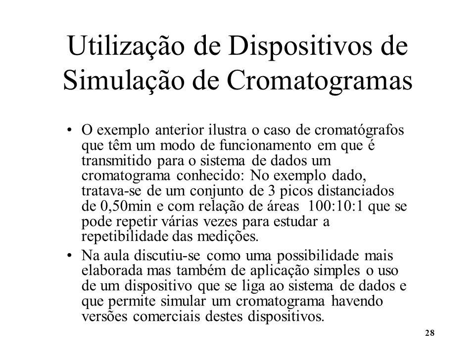 Utilização de Dispositivos de Simulação de Cromatogramas