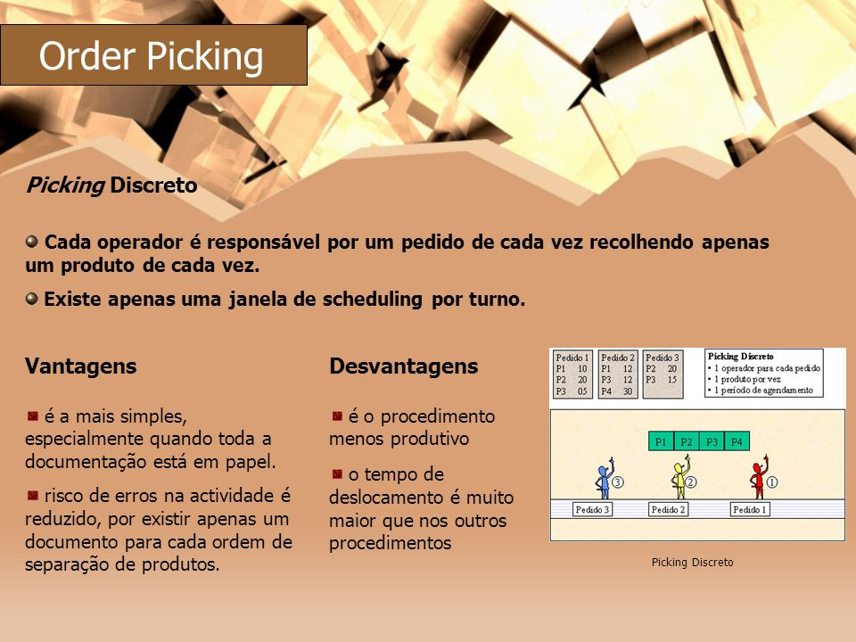 Order Picking Picking Discreto Vantagens Desvantagens