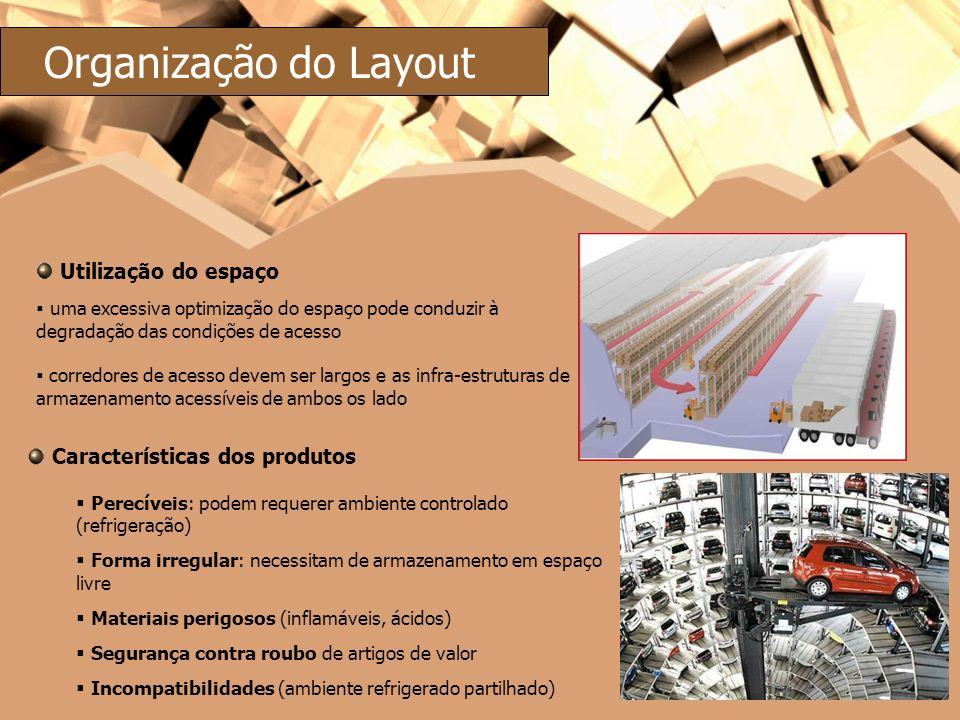 Organização do Layout Utilização do espaço