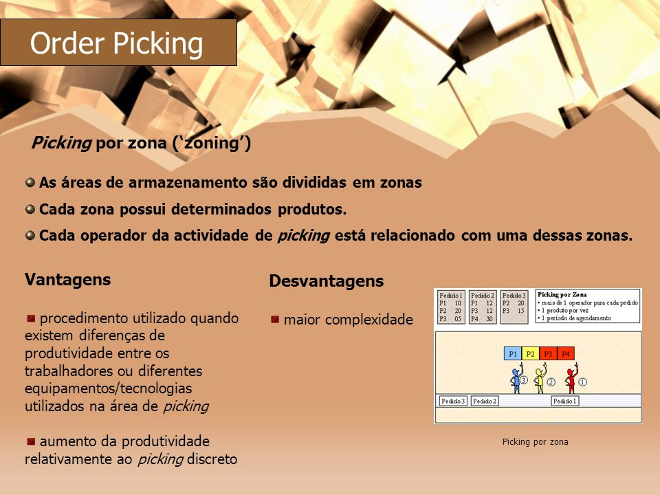 Order Picking Picking por zona ('zoning') Vantagens Desvantagens
