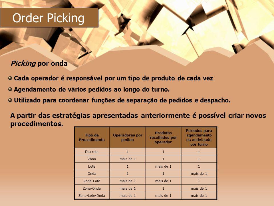 Order Picking Picking por onda