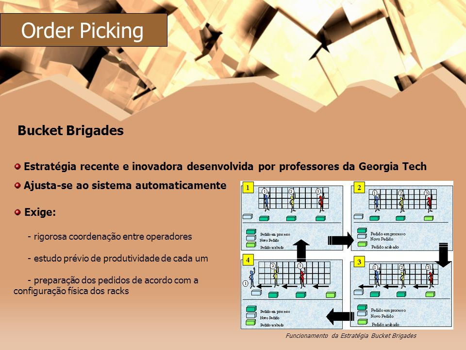 Order Picking Bucket Brigades Exige: