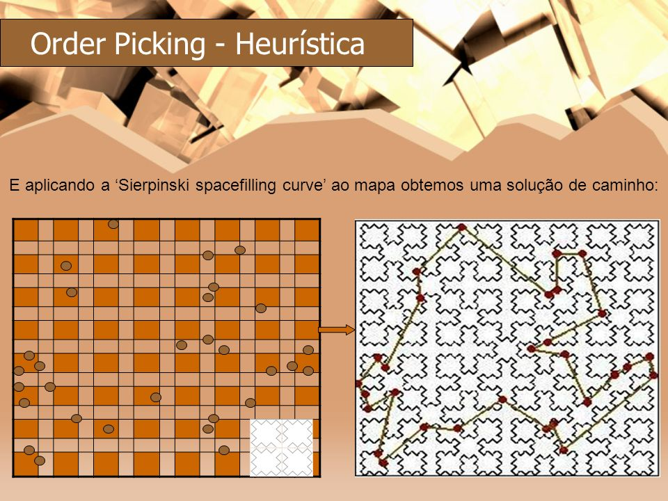 Order Picking - Heurística