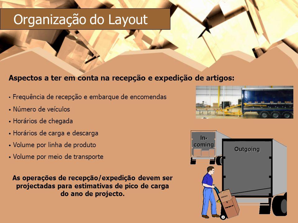 Organização do Layout Aspectos a ter em conta na recepção e expedição de artigos: Frequência de recepção e embarque de encomendas.
