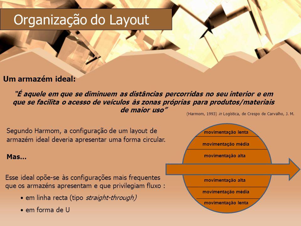 Organização do Layout Um armazém ideal: