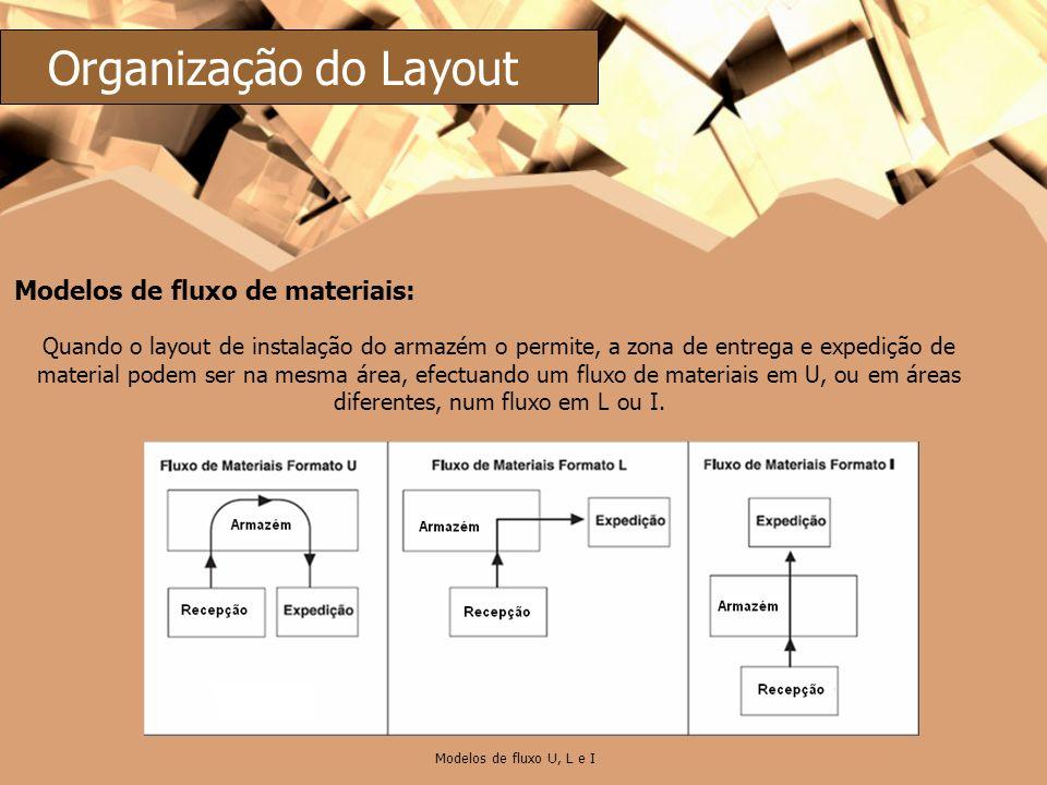 Organização do Layout Modelos de fluxo de materiais: