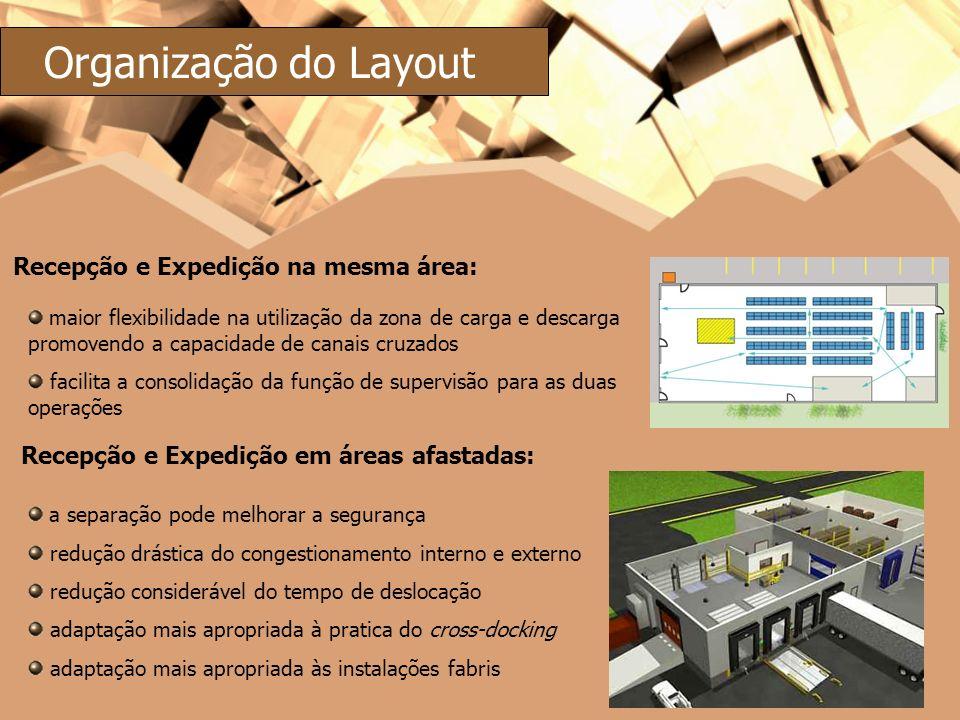 Organização do Layout Recepção e Expedição na mesma área: