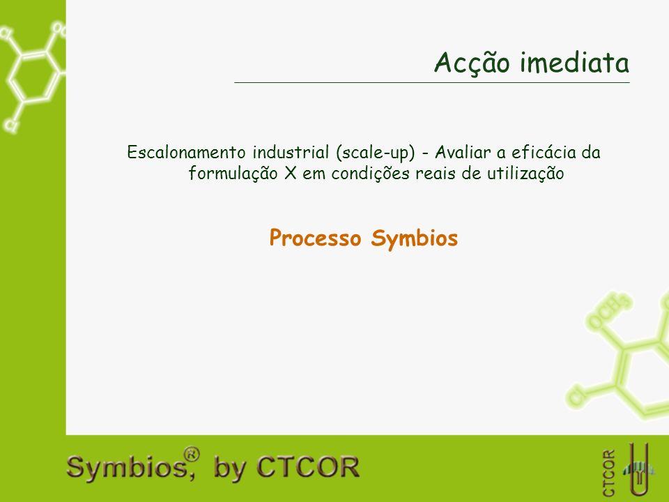 Acção imediata Processo Symbios