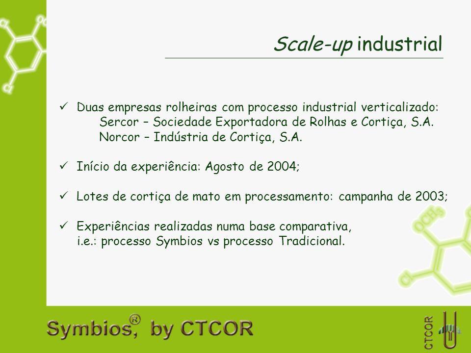 Scale-up industrial Duas empresas rolheiras com processo industrial verticalizado: Sercor – Sociedade Exportadora de Rolhas e Cortiça, S.A.