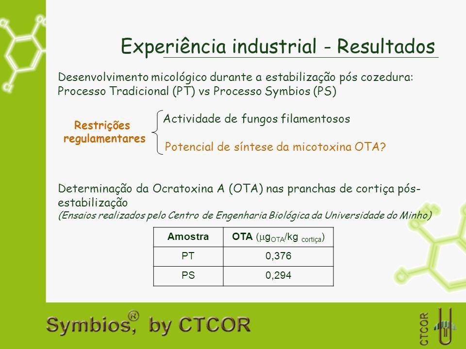 Experiência industrial - Resultados