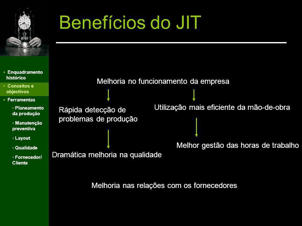 Benefícios do JIT v Melhoria no funcionamento da empresa