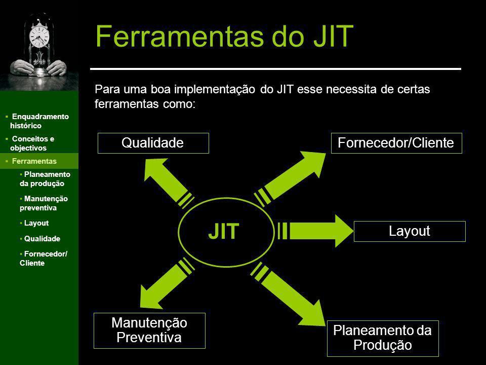 Ferramentas do JIT JIT Qualidade Fornecedor/Cliente Layout