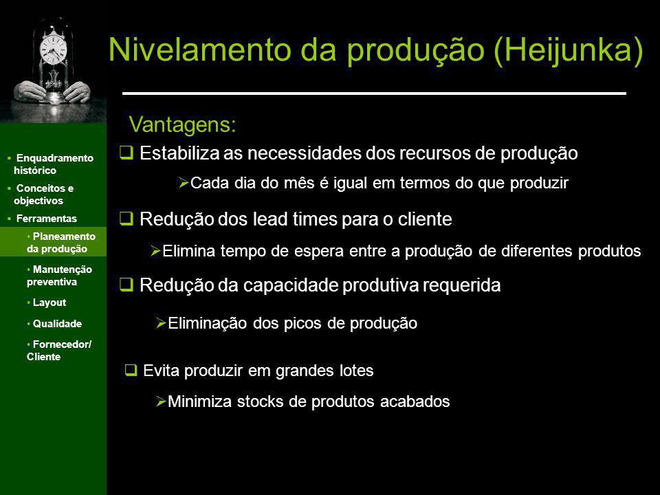 Nivelamento da produção (Heijunka)