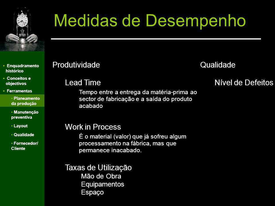 Medidas de Desempenho Produtividade Qualidade Lead Time