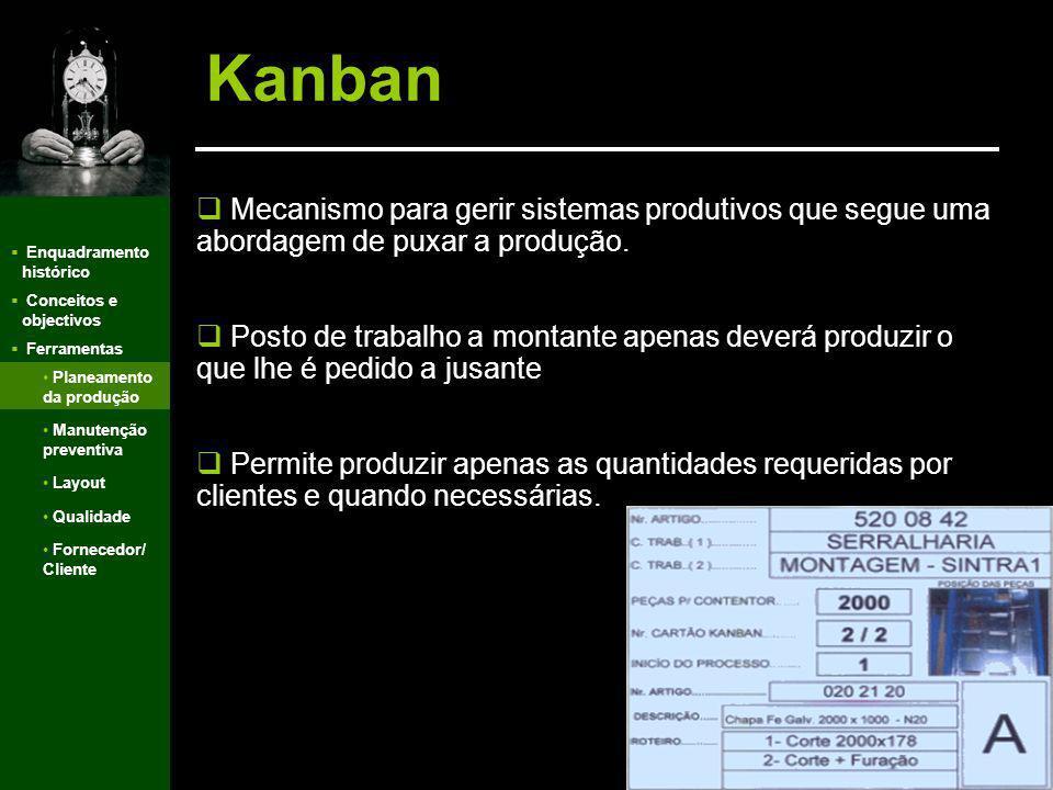 Kanban Mecanismo para gerir sistemas produtivos que segue uma abordagem de puxar a produção.