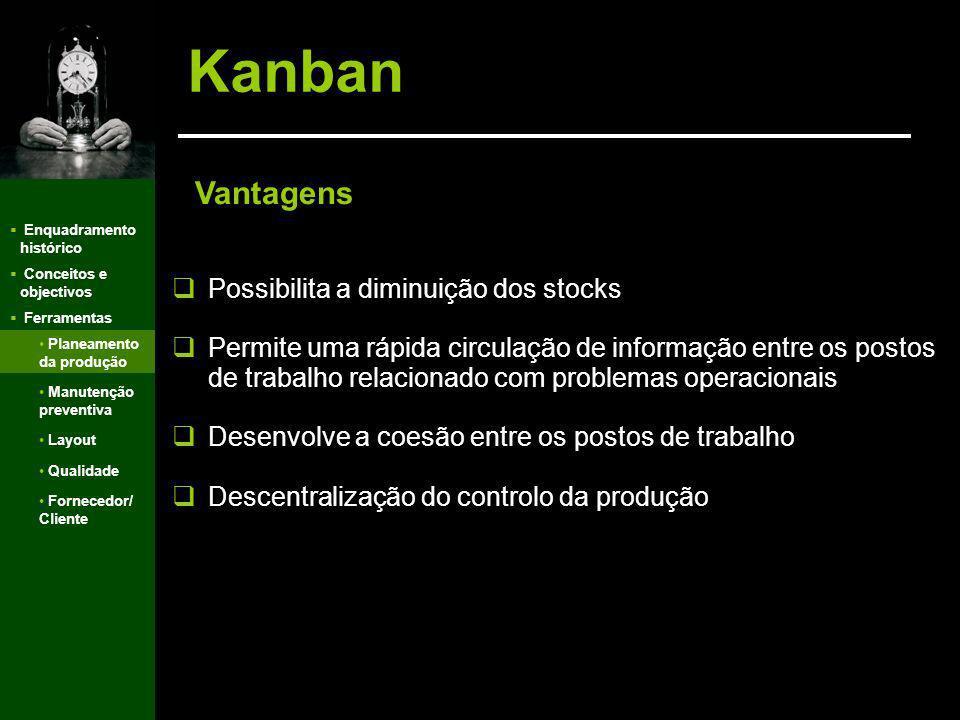 Kanban Vantagens Possibilita a diminuição dos stocks