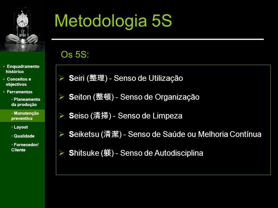 Metodologia 5S Os 5S: Seiri (整理) - Senso de Utilização