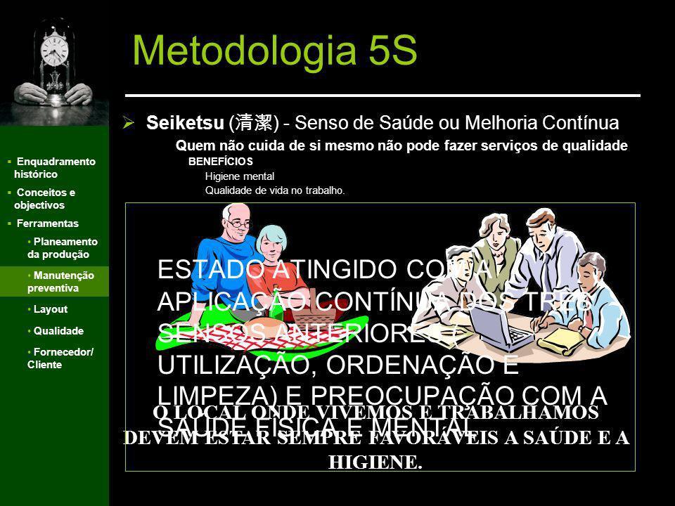 Metodologia 5S Seiketsu (清潔) - Senso de Saúde ou Melhoria Contínua. Quem não cuida de si mesmo não pode fazer serviços de qualidade.