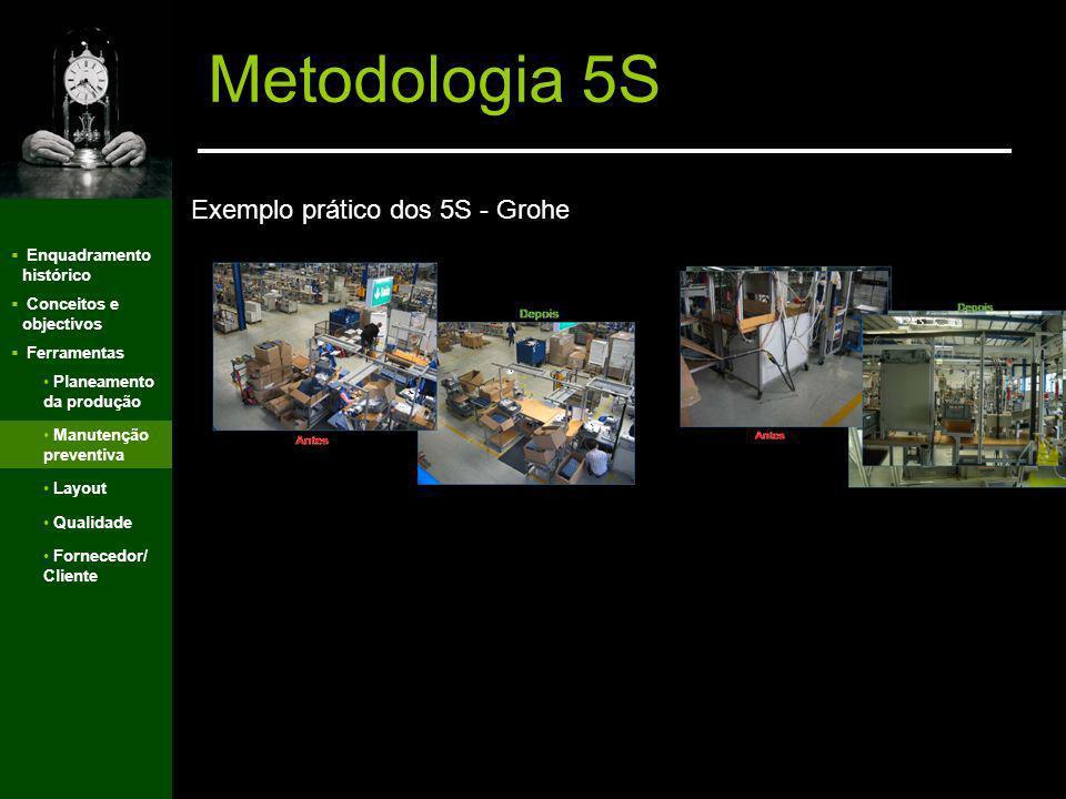 Metodologia 5S Exemplo prático dos 5S - Grohe Enquadramento histórico