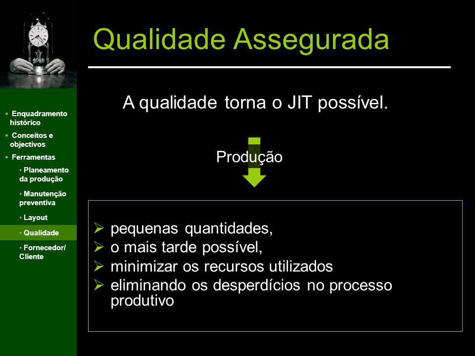 Qualidade Assegurada A qualidade torna o JIT possível. Produção