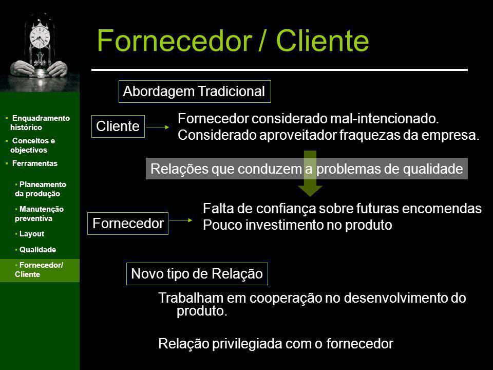 Fornecedor / Cliente Abordagem Tradicional