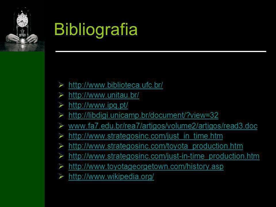 Bibliografia http://www.biblioteca.ufc.br/ http://www.unitau.br/