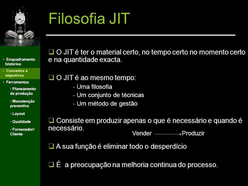 Filosofia JIT O JIT é ter o material certo, no tempo certo no momento certo e na quantidade exacta.