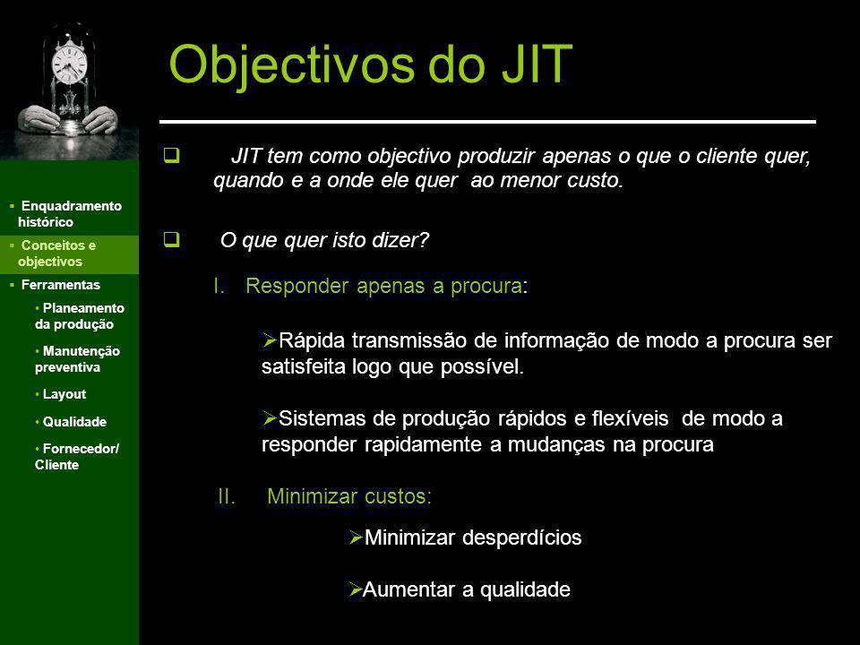 Objectivos do JIT JIT tem como objectivo produzir apenas o que o cliente quer, quando e a onde ele quer ao menor custo.