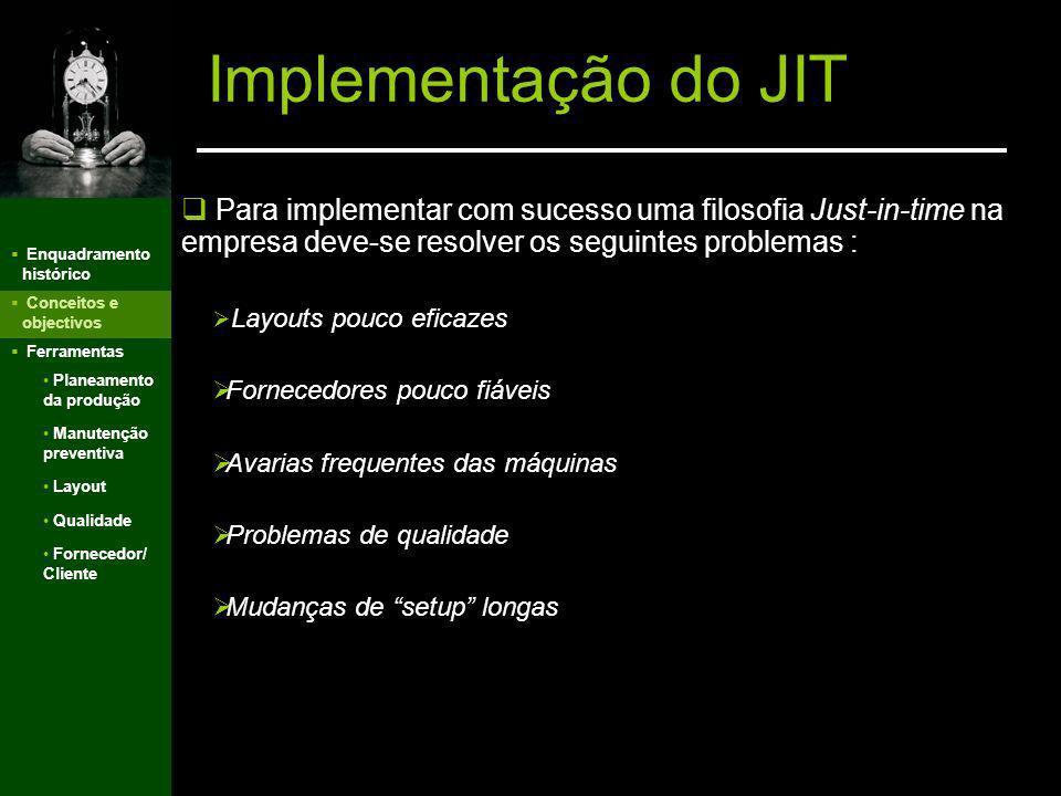 Implementação do JIT Para implementar com sucesso uma filosofia Just-in-time na empresa deve-se resolver os seguintes problemas :