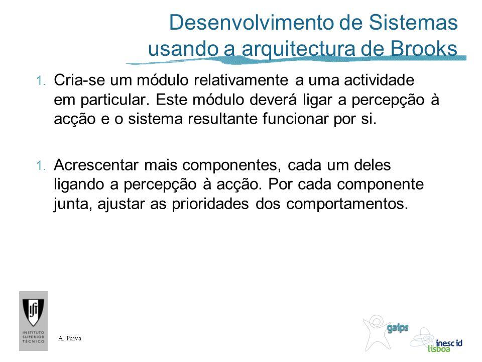 Desenvolvimento de Sistemas usando a arquitectura de Brooks