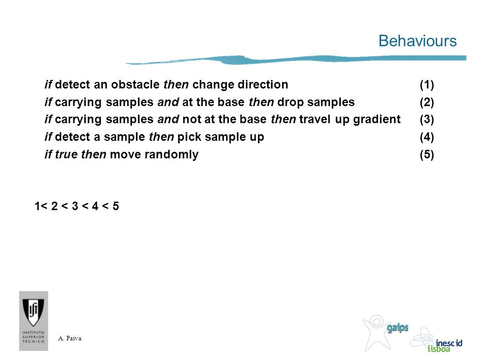 Behaviours if detect an obstacle then change direction (1)