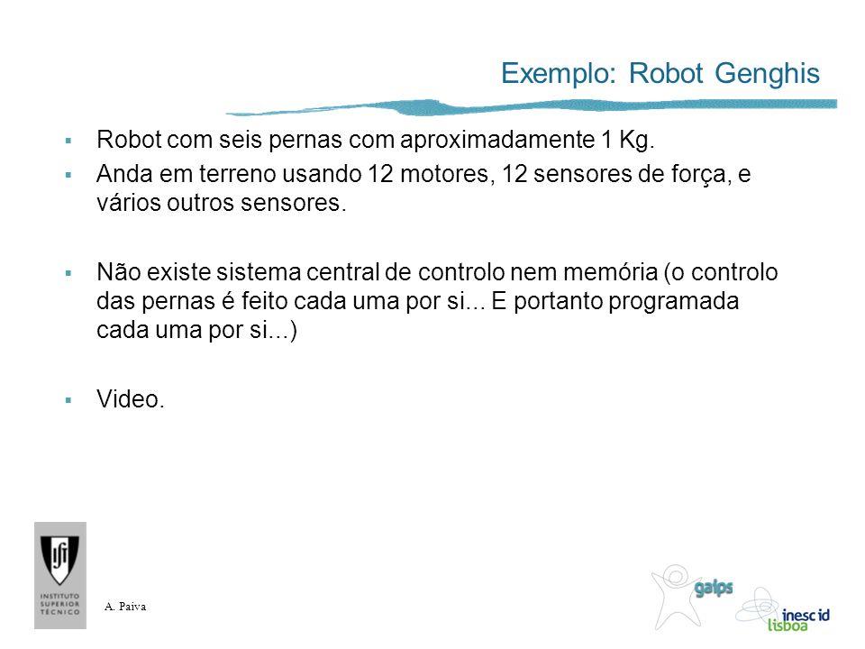 Exemplo: Robot Genghis