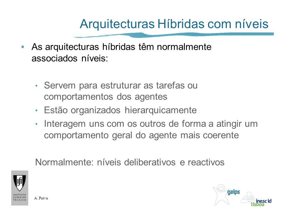 Arquitecturas Híbridas com níveis