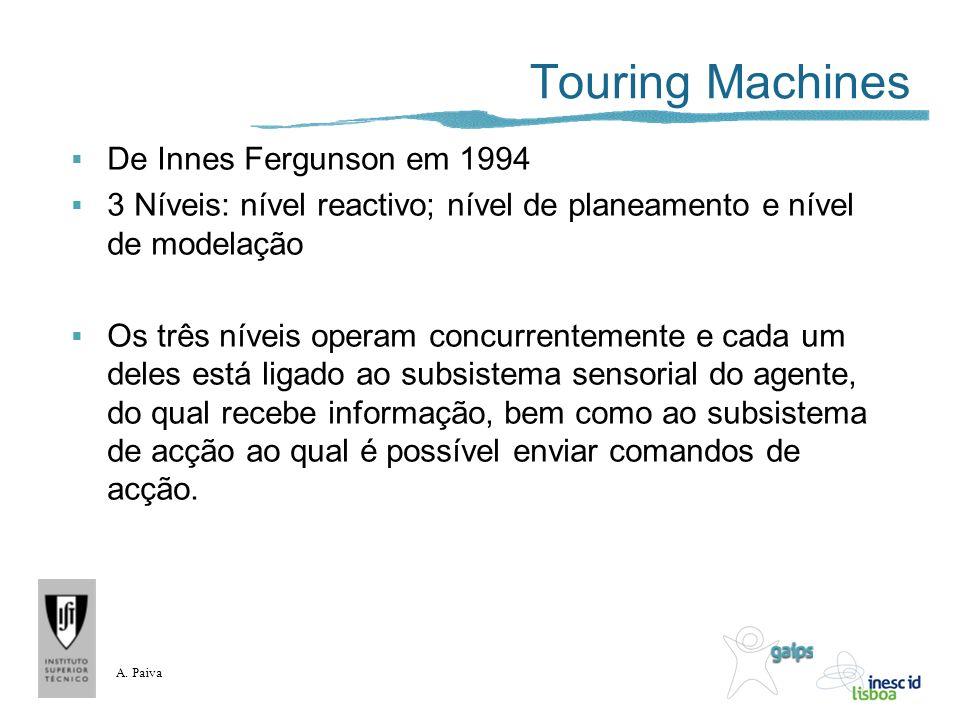 Touring Machines De Innes Fergunson em 1994
