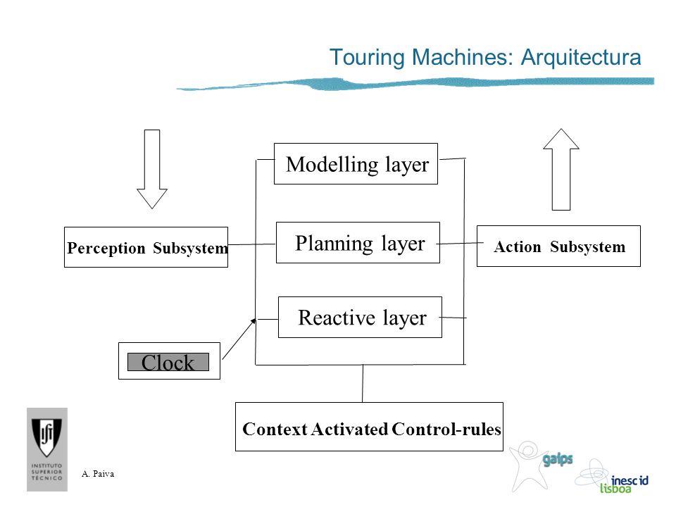 Touring Machines: Arquitectura