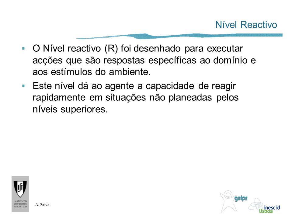 Nível Reactivo O Nível reactivo (R) foi desenhado para executar acções que são respostas específicas ao domínio e aos estímulos do ambiente.