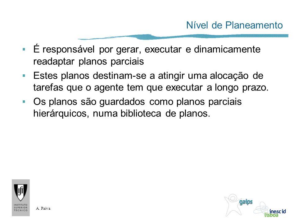 Nível de Planeamento É responsável por gerar, executar e dinamicamente readaptar planos parciais.