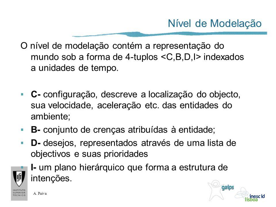 Nível de Modelação O nível de modelação contém a representação do mundo sob a forma de 4-tuplos <C,B,D,I> indexados a unidades de tempo.