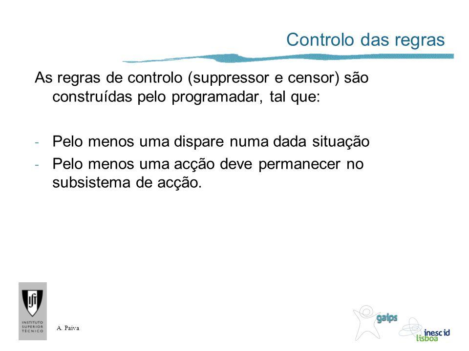 Controlo das regras As regras de controlo (suppressor e censor) são construídas pelo programadar, tal que: