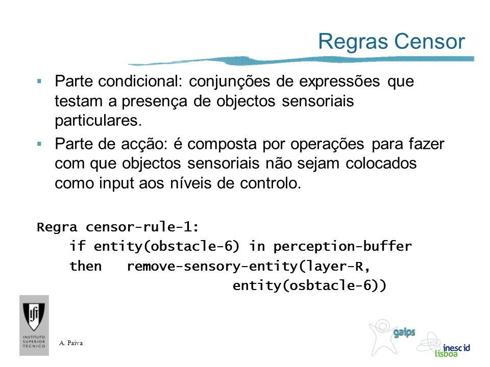 Regras Censor Parte condicional: conjunções de expressões que testam a presença de objectos sensoriais particulares.