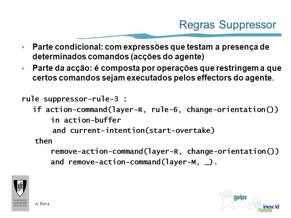 Regras Suppressor Parte condicional: com expressões que testam a presença de determinados comandos (acções do agente)