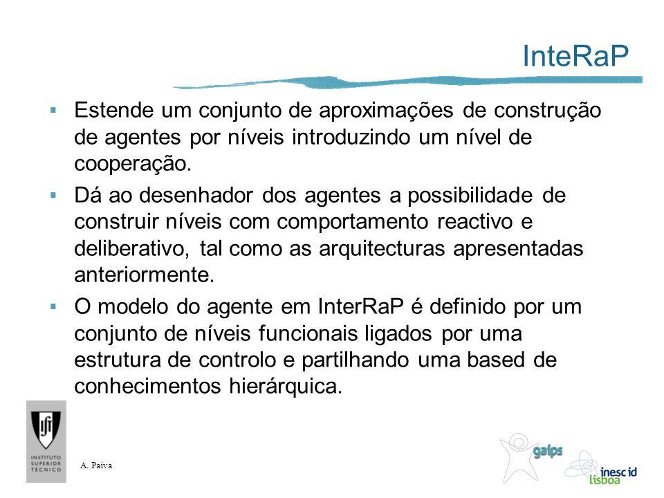 InteRaP Estende um conjunto de aproximações de construção de agentes por níveis introduzindo um nível de cooperação.