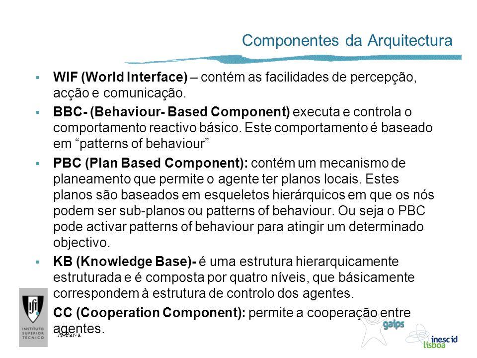 Componentes da Arquitectura