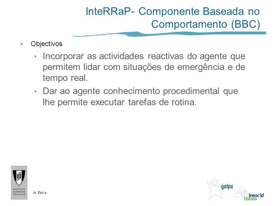 InteRRaP- Componente Baseada no Comportamento (BBC)