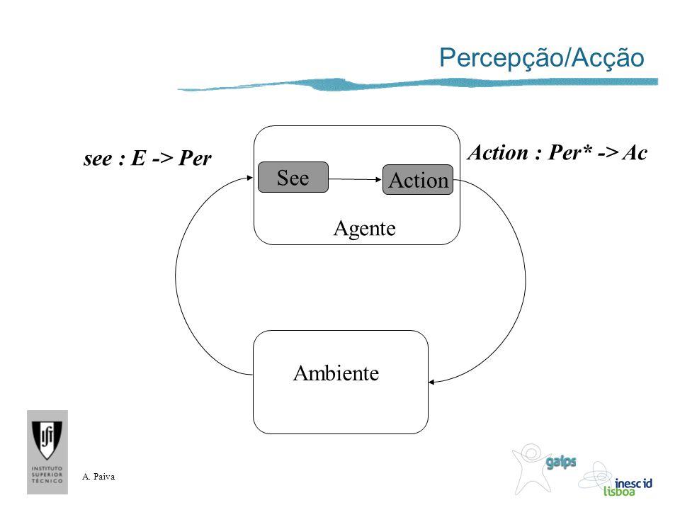 Percepção/Acção Action : Per* -> Ac see : E -> Per See Action
