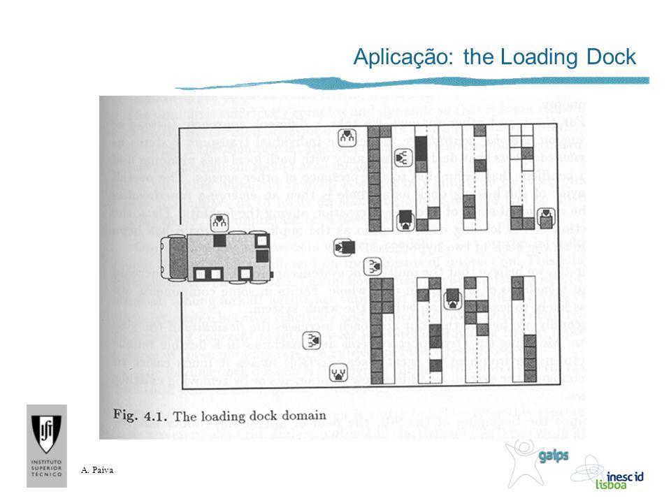 Aplicação: the Loading Dock