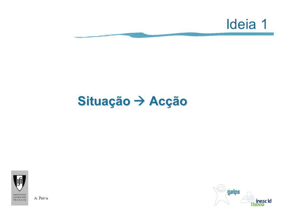 Ideia 1 Situação  Acção