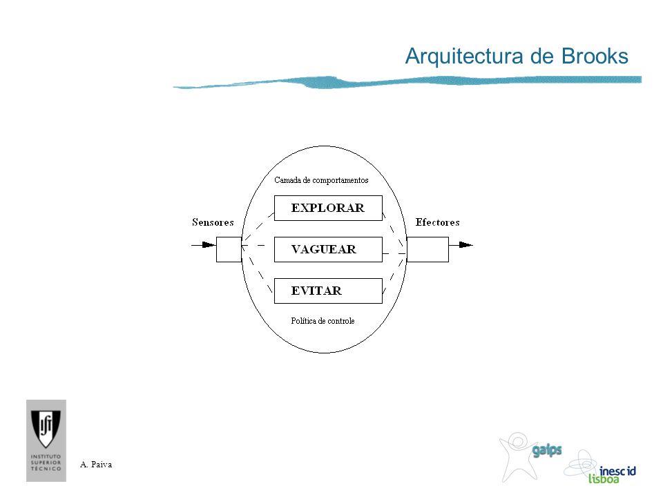 Arquitectura de Brooks