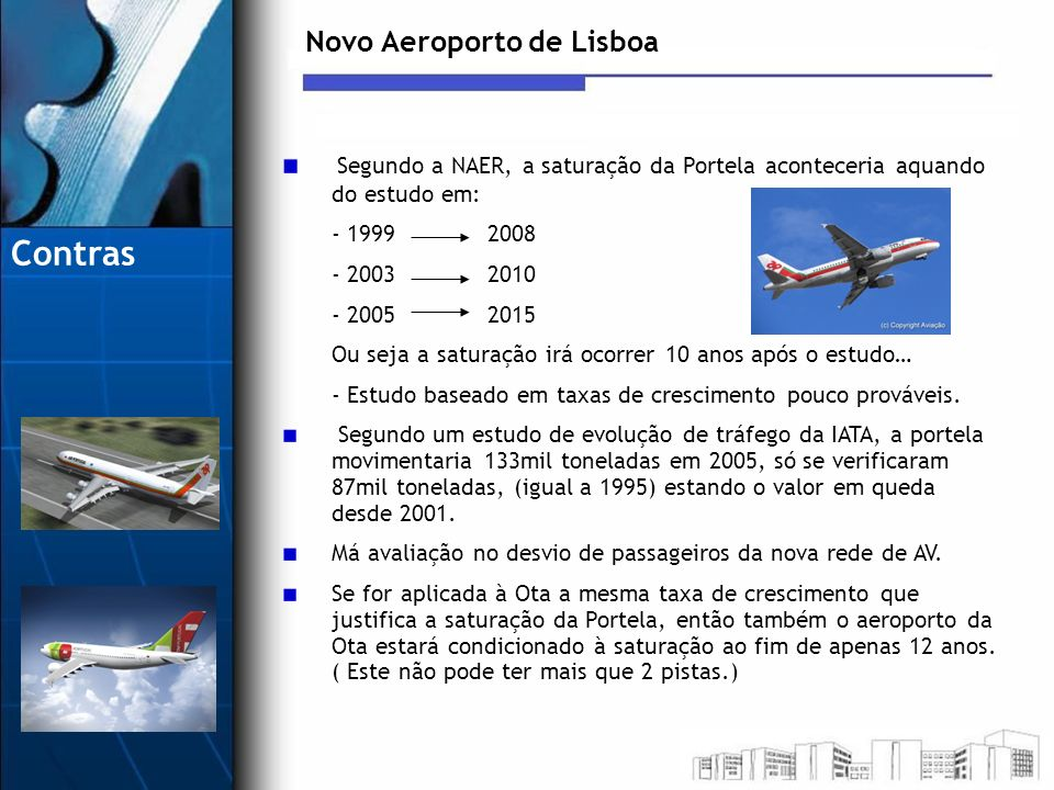 Contras Novo Aeroporto de Lisboa