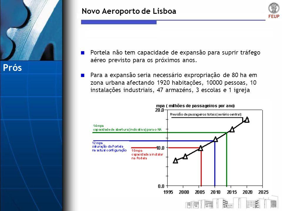 Prós Novo Aeroporto de Lisboa